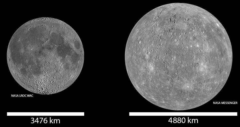Ay solda-Merkür sağda