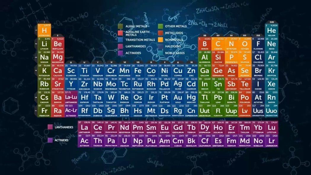 Periyodik Tablo Bilimsel Dünya