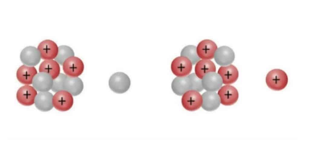 Karbon-12 / Karbon-14